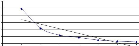 File:Exponential curve data.jpg
