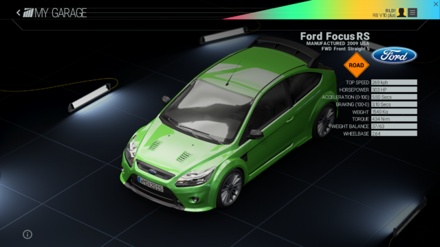File:Project Cars Garage - Ford Focus RS.png