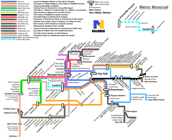 File:NotchRail Network Text.png