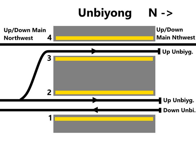 File:Unbiyong.png