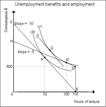 File:Economics reservation wage.png