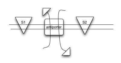 File:Antiporter.jpg