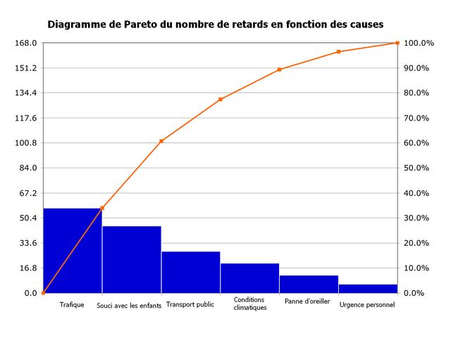 File:Pareto.png