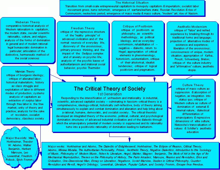 Crittheory1