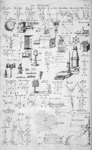 File:Table of Opticks, Cyclopaedia, Volume 2.jpg