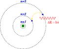 Bohr model Balmer 32.png