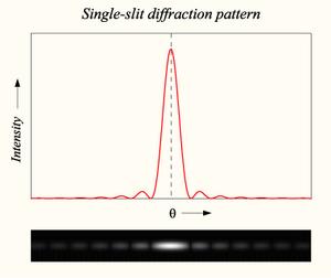 Diffraction1