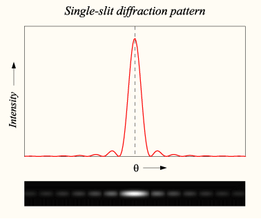 File:Diffraction1.png