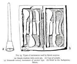Ancientgreek surgical
