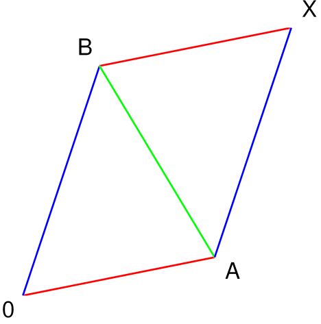 File:Complex numbers addition.png