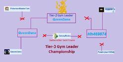 Tier 3 championship