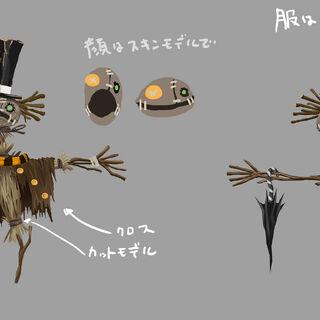 Scarecrow <a href=