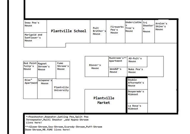 File:Plantville Map.png