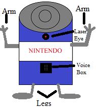 File:Nintendocan 2.0. Description.png