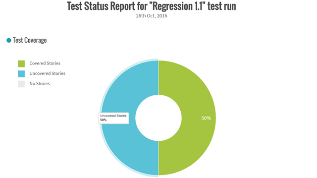 File:TestCoverage.png