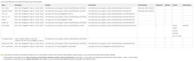 File:QaSpace custom fields properties.JPG