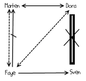 File:Parallelogram.png