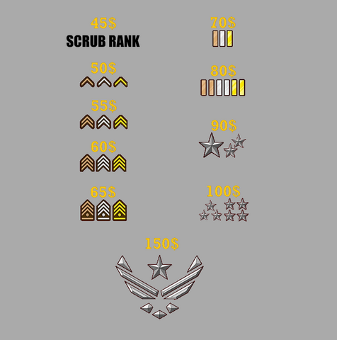 File:Fixed Ranks.png