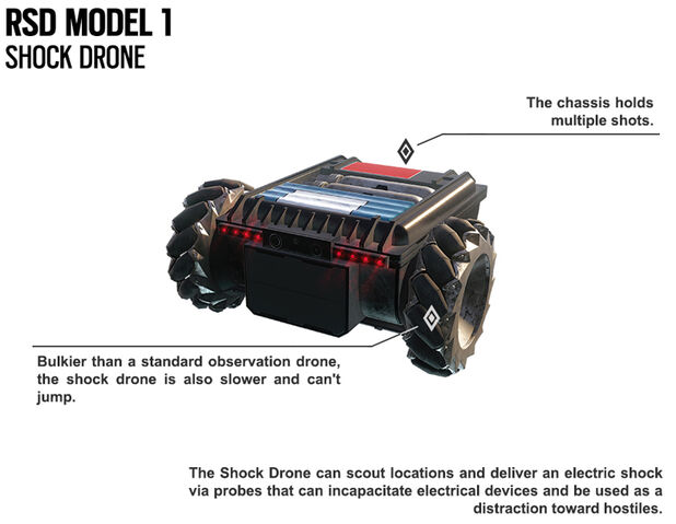 File:Twitch Shock Drone.jpg