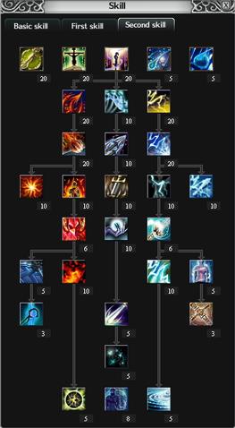 File:Chaos Magician Skill Tree.png