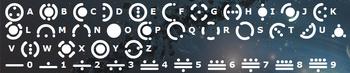 Zoni alphabet