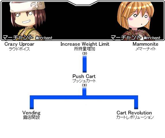 File:Merchant Skill Tree.jpg