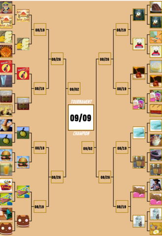 File:2015bracketround3.png