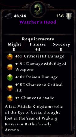 Watcher's Hood Inventory