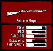 Rdr weapon pump-action shotgun