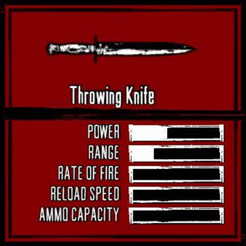 File:Rdr weapon throwing knife.jpg