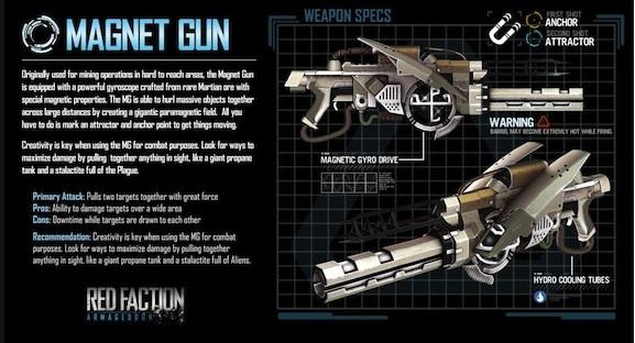 File:Mag-gun.jpg
