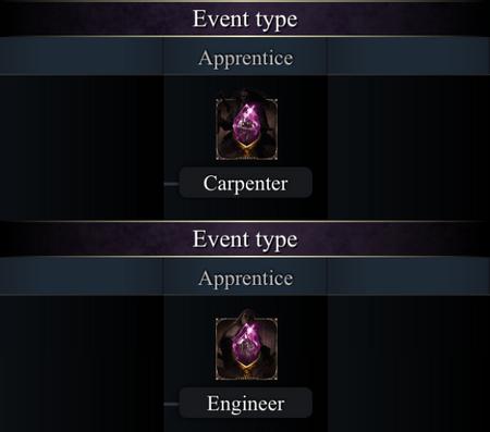 Event Type Class Tree