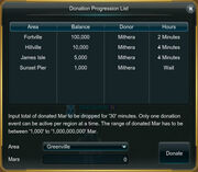 Gg windows donation