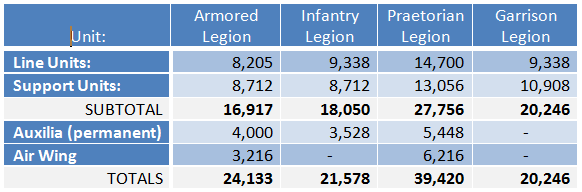 File:Legion support personnel 00.png