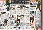Sega Saturn Biohazard - scan 1