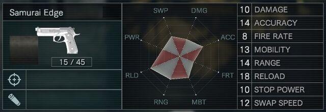 File:Samurai Edge stats.jpg