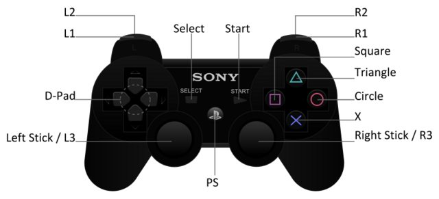 File:PlayStation controller diagram.png