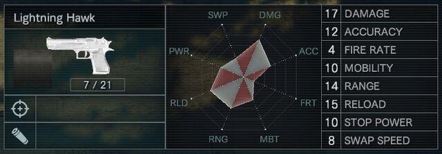 File:Lightning Hawk stats1.jpg