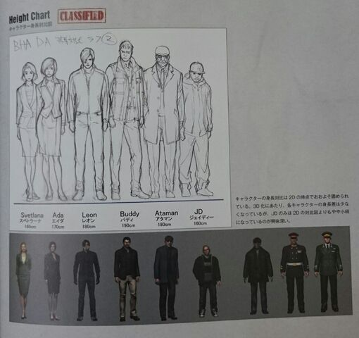 File:BIOHAZARD DAMNATION ART GUIDE - Height Chart.jpg
