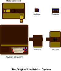 Intv system original
