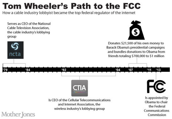 Tom-Wheeler's-Path-To-The-FCC 0