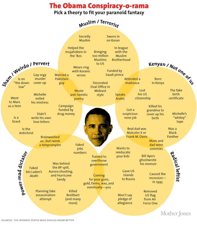Mojo-obama-conspiracy