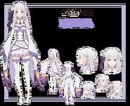 Emilia Character Art