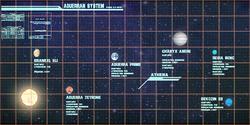 Aguerra System