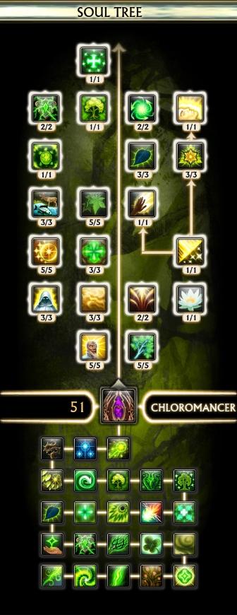 Chloromancer Soul Tree