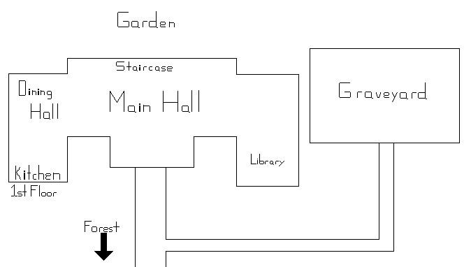 Mandragora mansion first floor by orionsdagger-d754cig