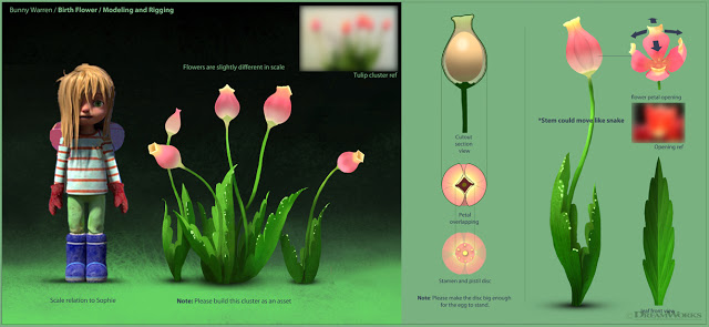 File:Bunny plant birth flower modeling Jung.jpg