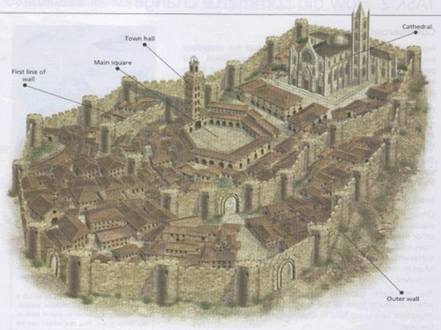 File:Medieval City.png
