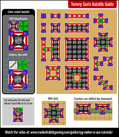 File:CRG-color-coded-autotile-diagram.png