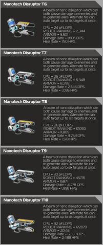 File:Nanotech Disrutor.jpg